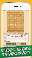 Screenshot 2: Piyo將棋